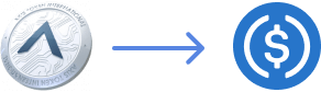 The scheme of AXIS to USDC swapping option