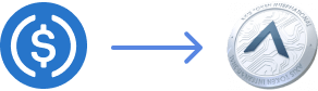 The scheme of USDC to AXIS swapping option