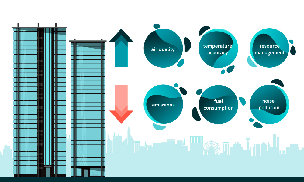Two skyscrapers next to circular icons that show the pros of using blockchain in building