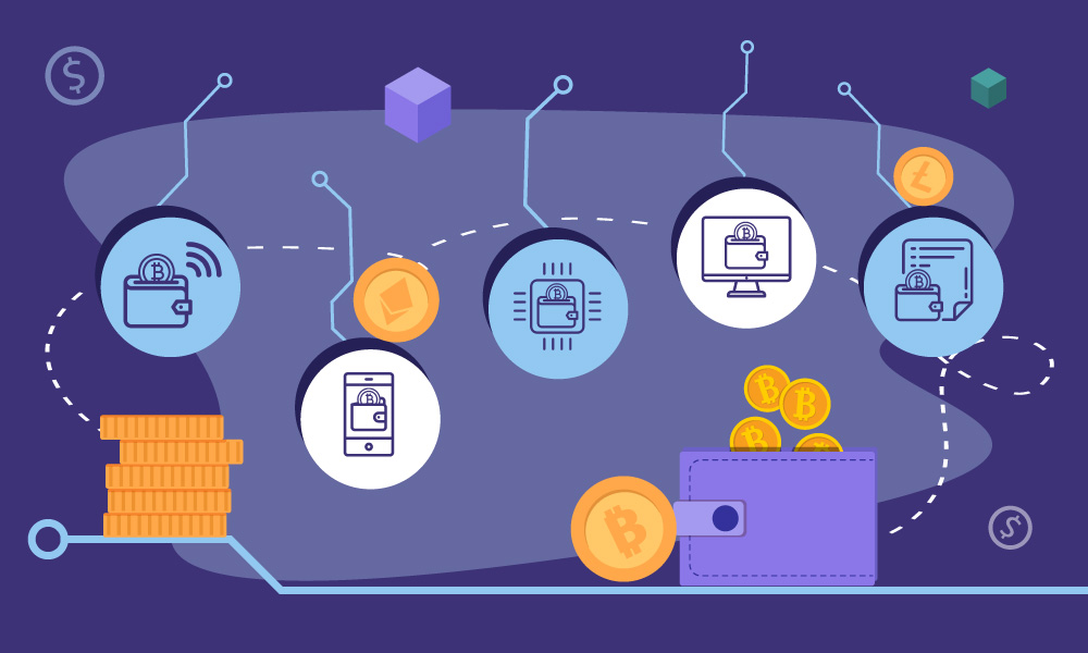 A scheme illustrating the five key types of a blockchain wallet