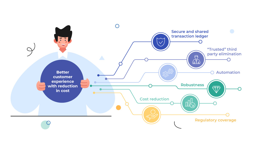 A person illustrating a scheme of improving customer experience with the reduction in cost