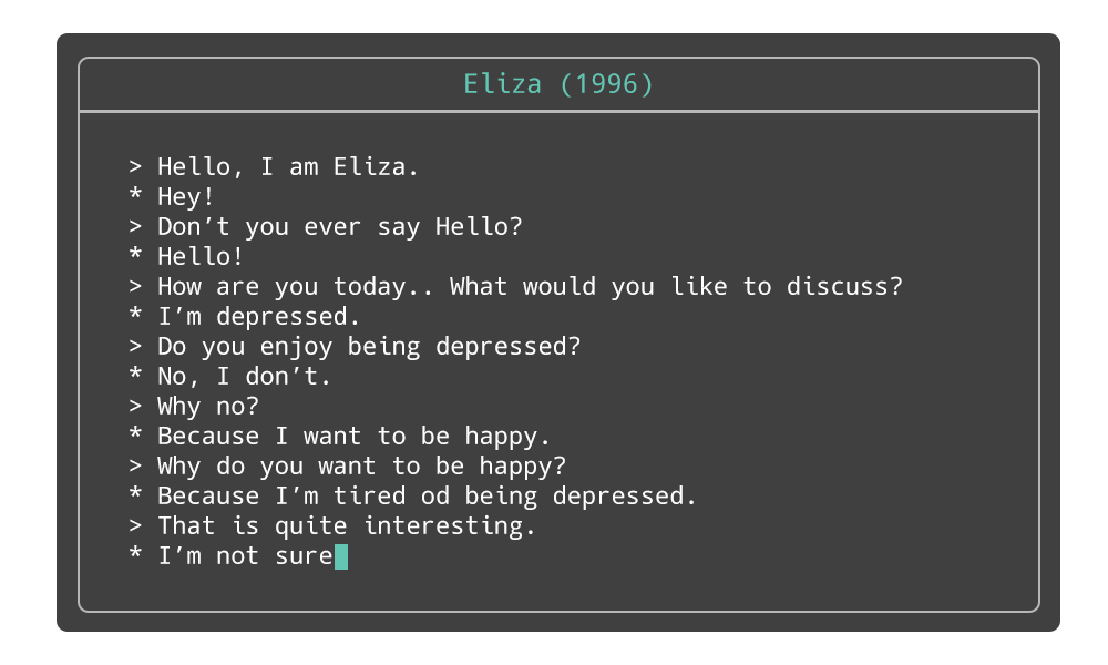An example of a conversation with Eliza chatbot